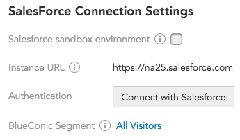 How do I manage access between the Salesforce Connection and BlueConic?