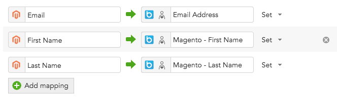 How to synchronize sales data between Magento and BlueConic customer profile data