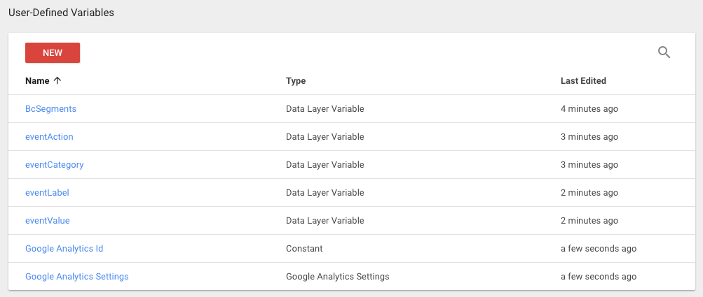 How do I set up a connection between BlueConic and Google Analytics to synchronize customer marketing metrics?