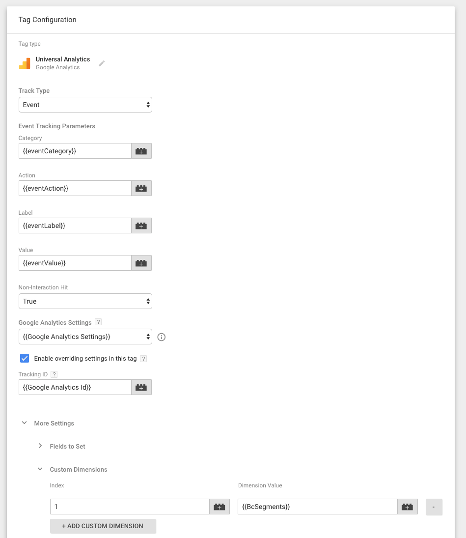 How do CDPs like BlueConic manage customer metrics with Google Analytics?
