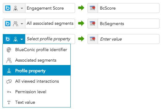 How are BlueConic profile properties exported to Google Tag Manager and Google Analytics?