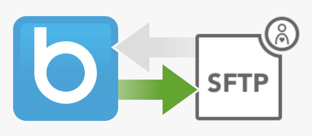 How to export customer profile data to marketing systems using the SFTP Connection in BlueConic