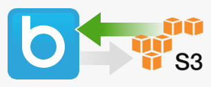 How to run the Amazon Web Services S3 connection to exchange customer profile and order data with BlueConic