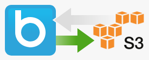 How to runn a connection to export customer profile data and behavioral customer segments from BlueConic to Amazon Web Services S3