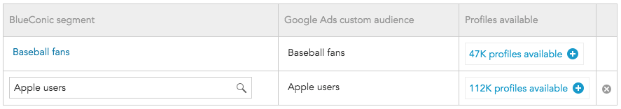 How to send BlueConic profiles and customer segments to Google Customer Match for Google advertising
