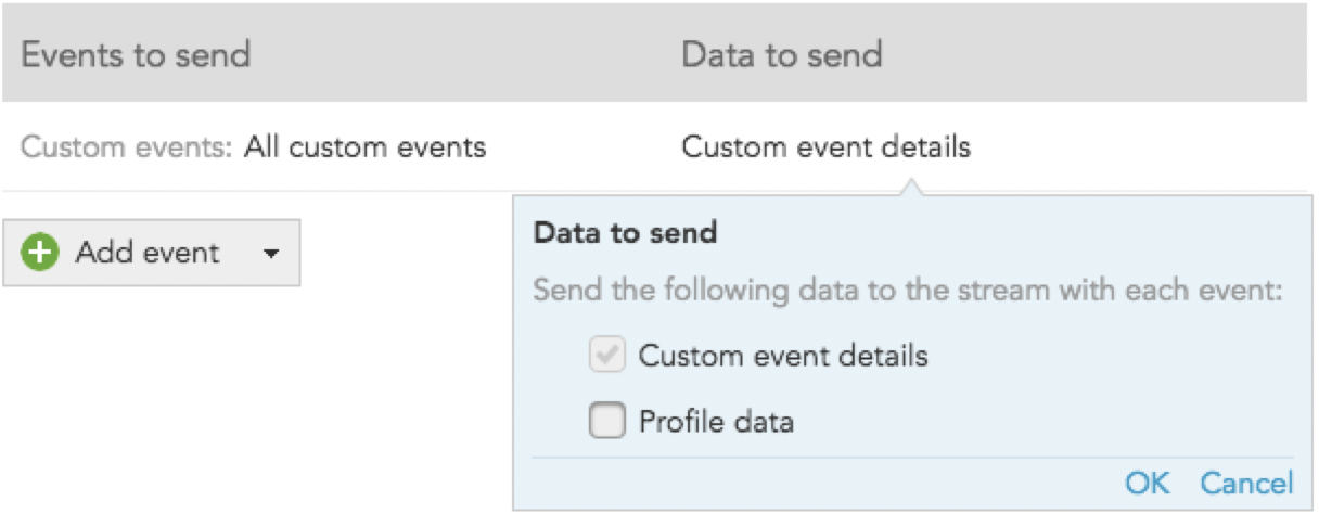 How do I stream custom event details via BlueConic Firehose connections?