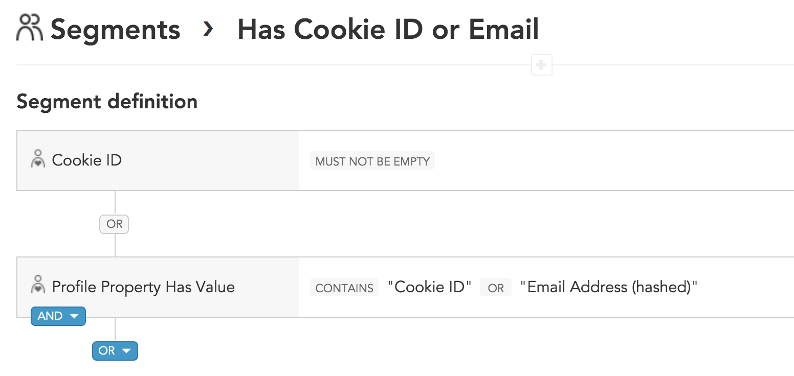 How to check cookie ID data to increase the customer recognition ratio in the BlueConic CDP?