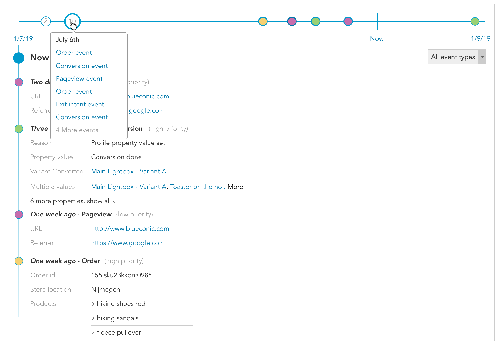 How do I visualize a BlueConic Timeline of events such as customer orders or customer conversion events?