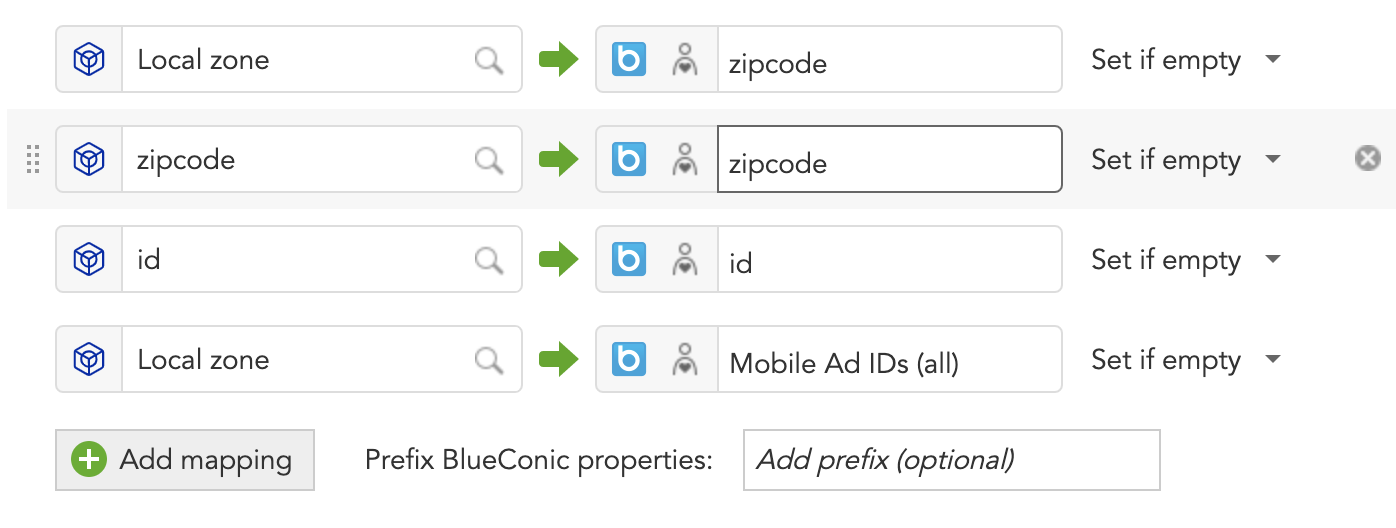 How to syncronize or integrate customer profile data between Bluecore and the BlueConic customer data platform