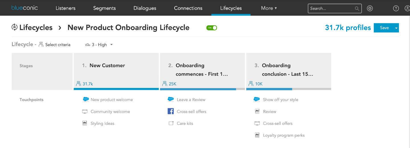 How to orchestrate customer journeys using BlueConic Lifecycles by customer segments