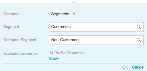 how do I compare which segments of customers respond to my content using BlueConic CDP?