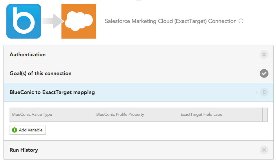How to share customer profile data between Salesforce Marketing Cloud and BlueConic